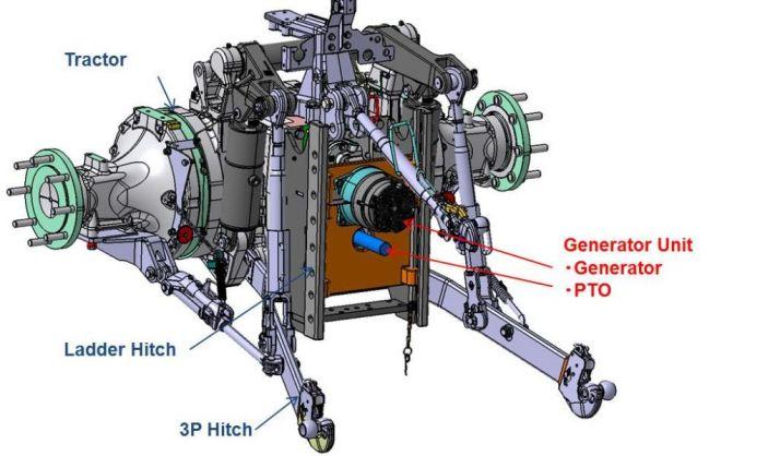 Kubota a conçu une plateforme qui délivre 10,5 kW à 56 V DC montée sur le bloc de prise de force.