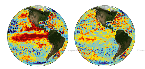 graphs_el_nino.png