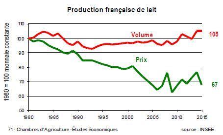 production_lait_apca.jpg